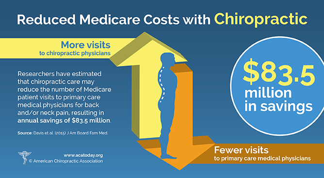 ACA_Infographic_Medicare_Costs.png