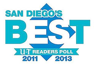 San Diego Best Chiropractor