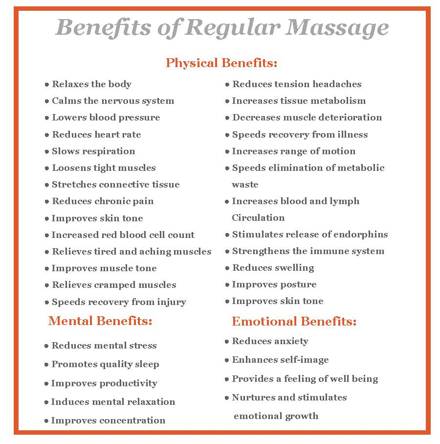 benefits_of_massage_only.jpg